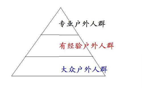 中国户外运动_