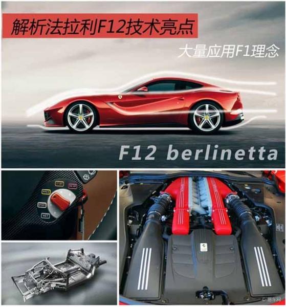 解析法拉利F12技术亮点 大量用F1理念