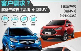 从用户角度出发 解析三款自主-小型SUV