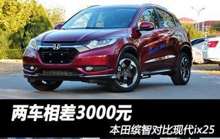 两车相差3000元 本田缤智对比现代ix25