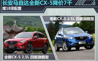 长安马自达全新CX-5降价7千 增18项配置