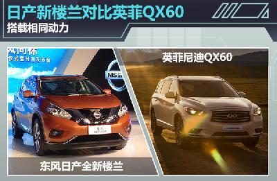 相同平台价不同 日产新楼兰PK英菲QX60