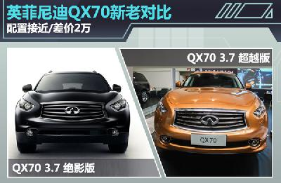 英菲尼迪QX70新老对比 配置接近/差价2万