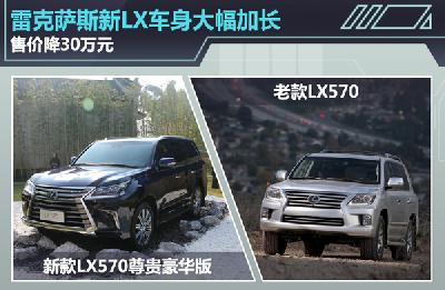 雷克萨斯新LX车身大幅加长 售价降30万元