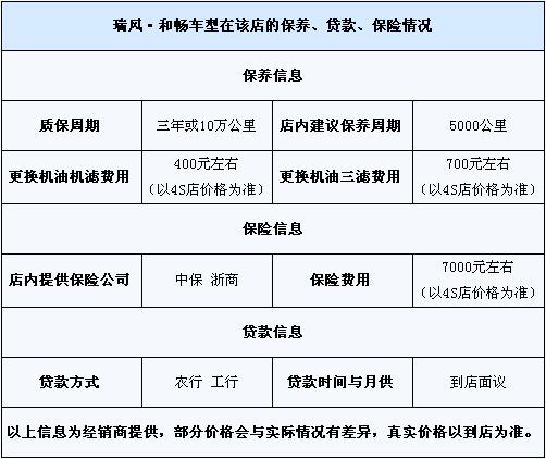 江淮瑞风和畅接受预定 预计提车2个月高清图片