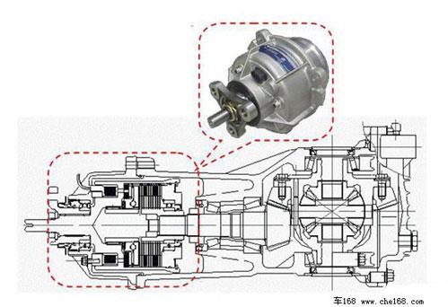 而且除了m1简单的粘性耦合器结构之外,长城并没有开发横置发动机四