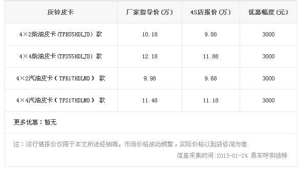 内蒙古五十铃庆铃皮卡最高优惠0.3万元