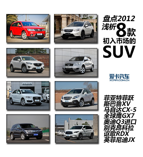 盘点过去的2012 浅析8款初入市场的SUV