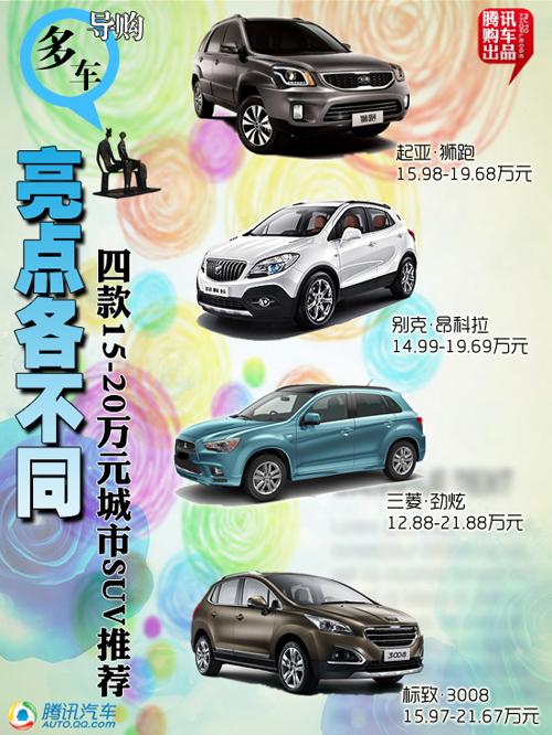 四款15-20万城市SUV推荐 亮点各不同