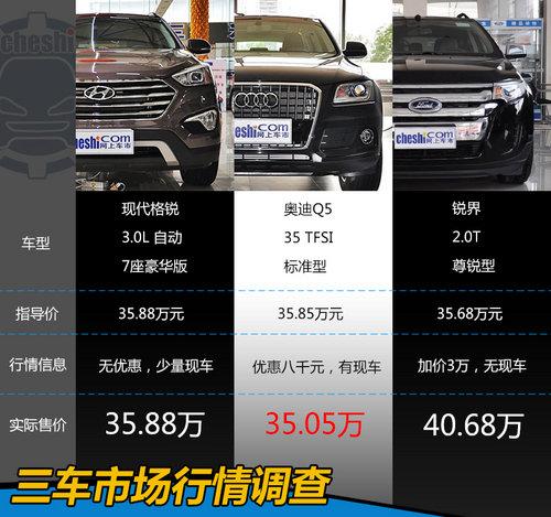 格锐/Q5/锐界中型SUV竞技 同为35.88万